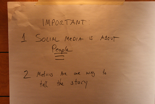 Factiva Sponsored Social Media Brainstorm