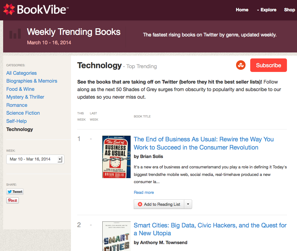Book_recommendations_and_book_suggestions_from_your_Twitter_friends__BookVibe