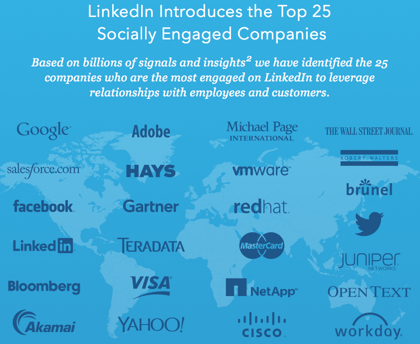 The Top 25 Socially Engaged Companies on LinkedIn Invest in Employee and Customer Relationships