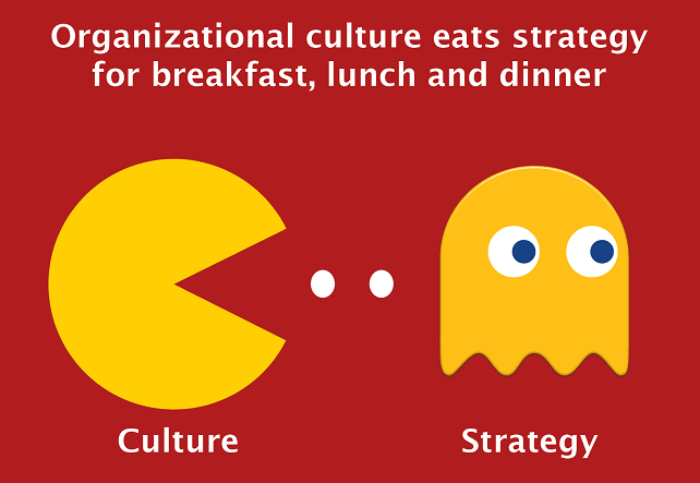 Culture is Either the the Roadblock or Gateway to Digital Transformation