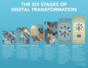 six stages of digital transformation