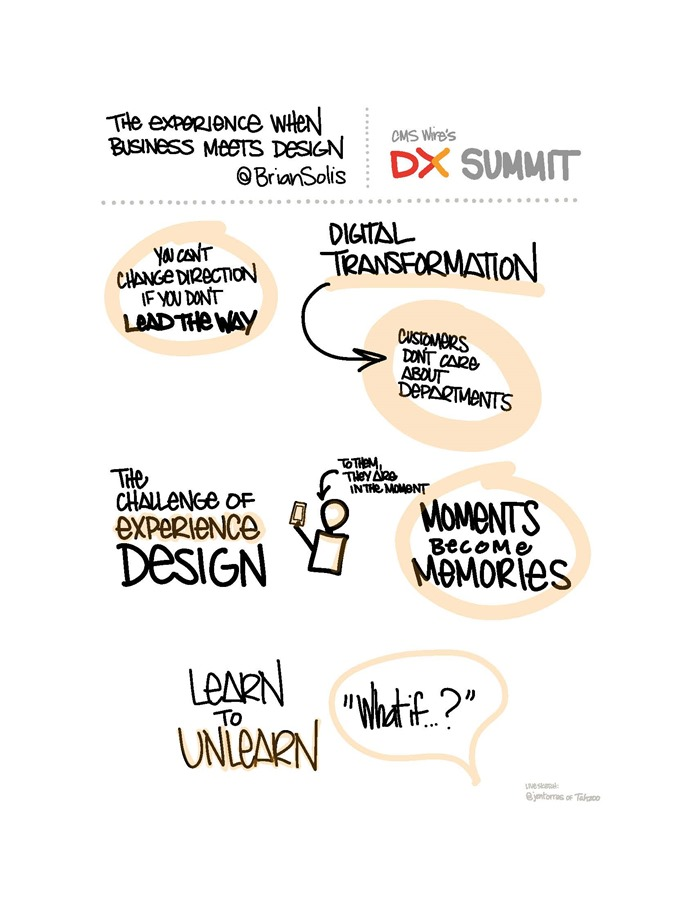 CMSWire's DX Summit: Tahzoo Digital Artist Captures a Unique View of the Conference