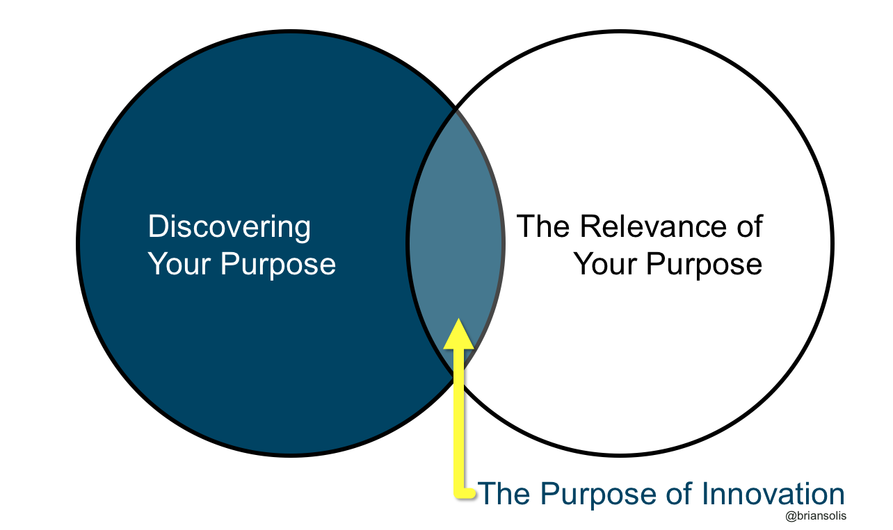 The Importance of Having a Purpose in Digital Transformation and Innovation