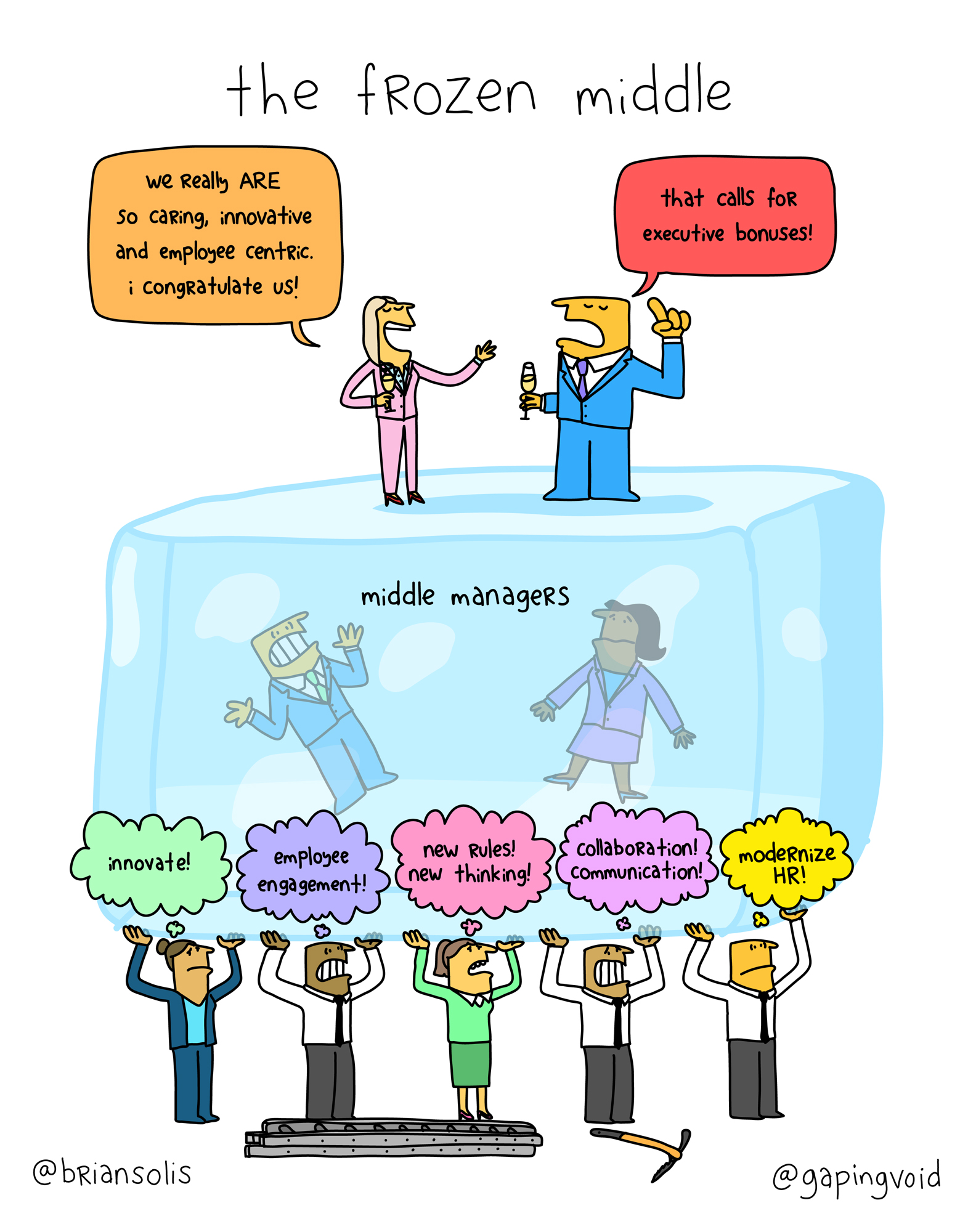 The Frozen Middle Separates Management from Leadership (and Innovation)