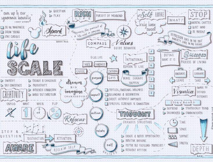 A Visual Journey of What it Means to Lifescale and Live a More Creative, Productive and Happy Life
