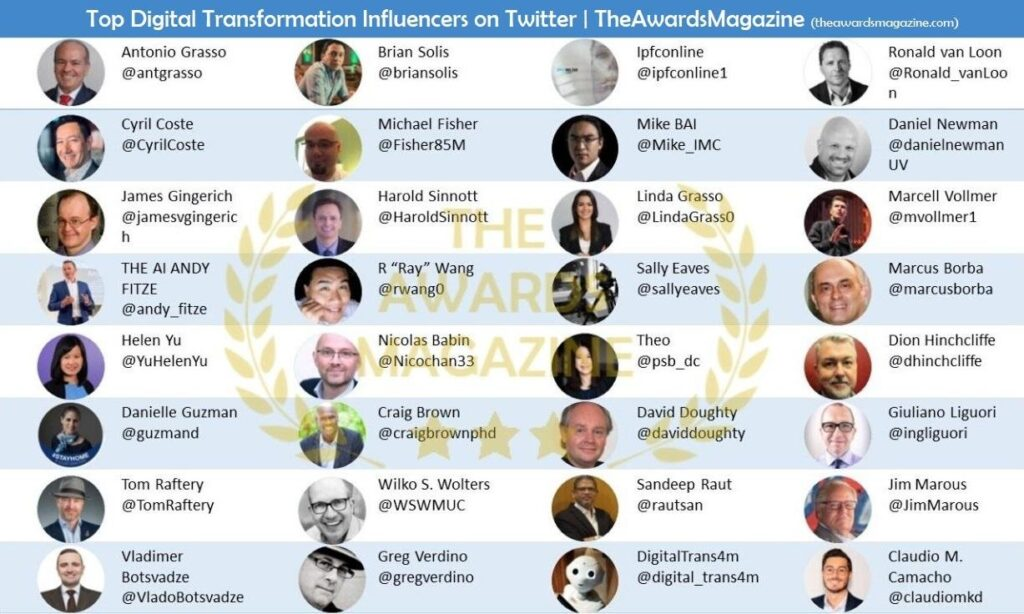 Top 32 Digital Transformation Influencers on Twitter via Awards Magazine