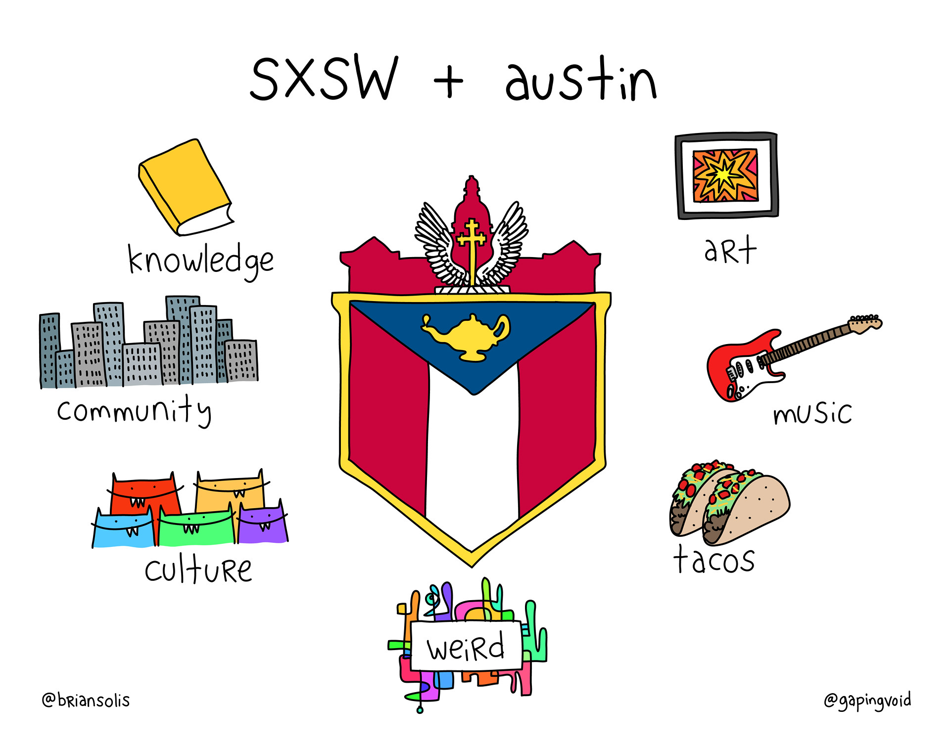 A Virtual Ode to SXSW 2021 and Celebrating Its 2022 Comeback - Brian Solis